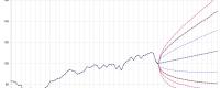 Aktien Weltweit 10.03.20 Um 13.23 3