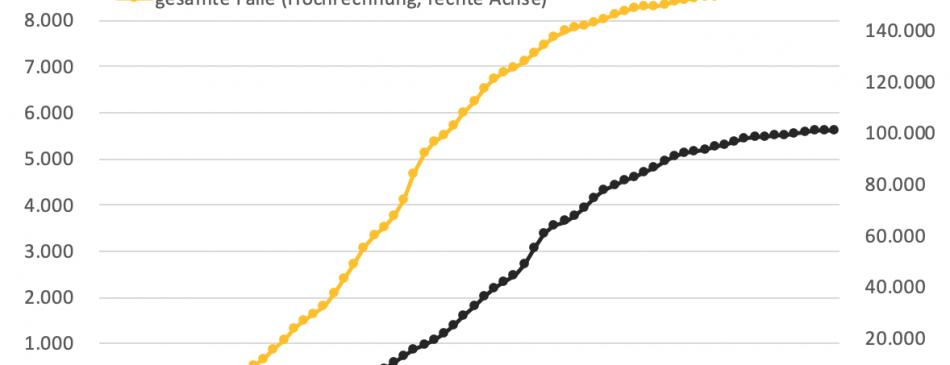 Hochrechnung Todesfaelle Zur Gesamtzahl 20200411 1
