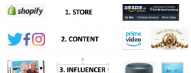 Amazon vs. Shopify